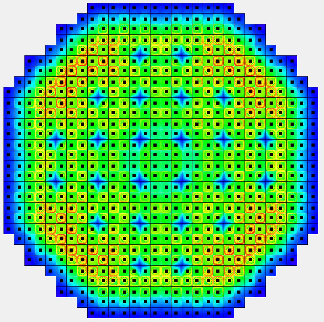 Core Map